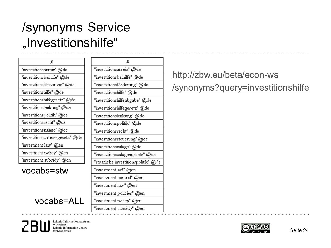 "/synonyms Service ""Investitionshilfe"