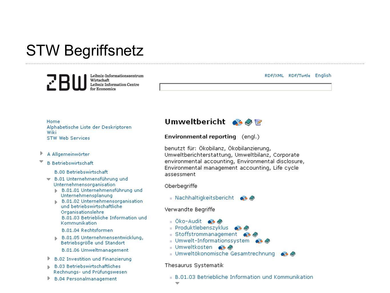 STW Begriffsnetz