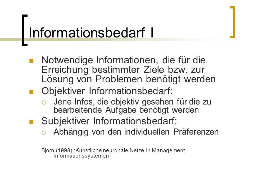 Informationsbedarf I Notwendige Informationen, die für die Erreichung bestimmter Ziele bzw. zur Lösung von Problemen benötigt werden.