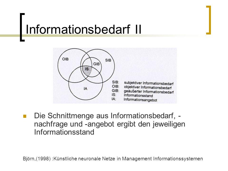 Informationsbedarf II