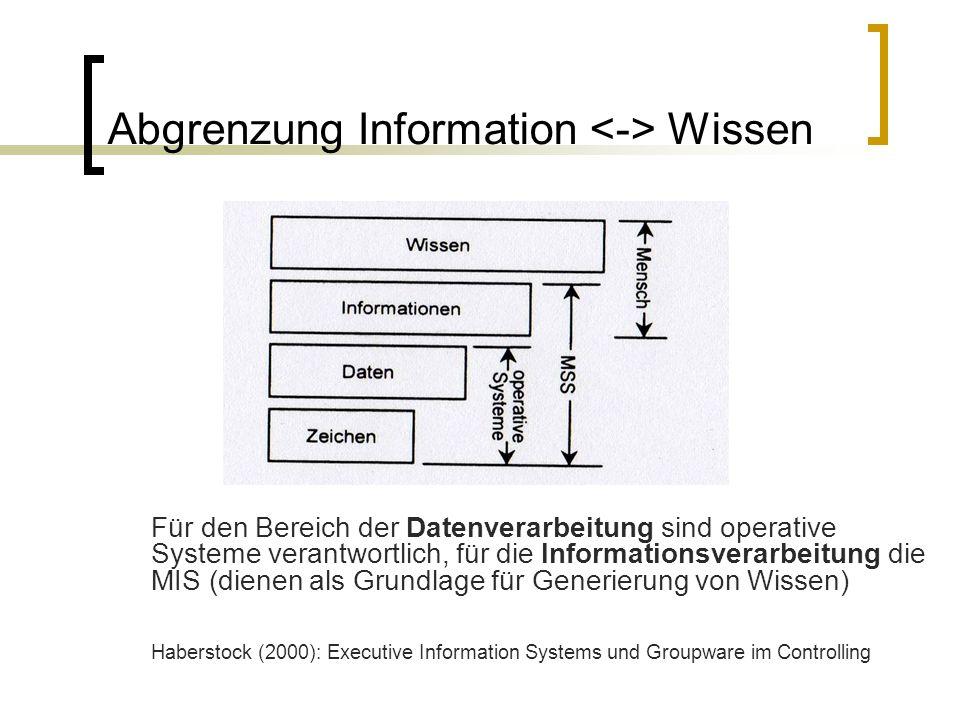 Abgrenzung Information <-> Wissen