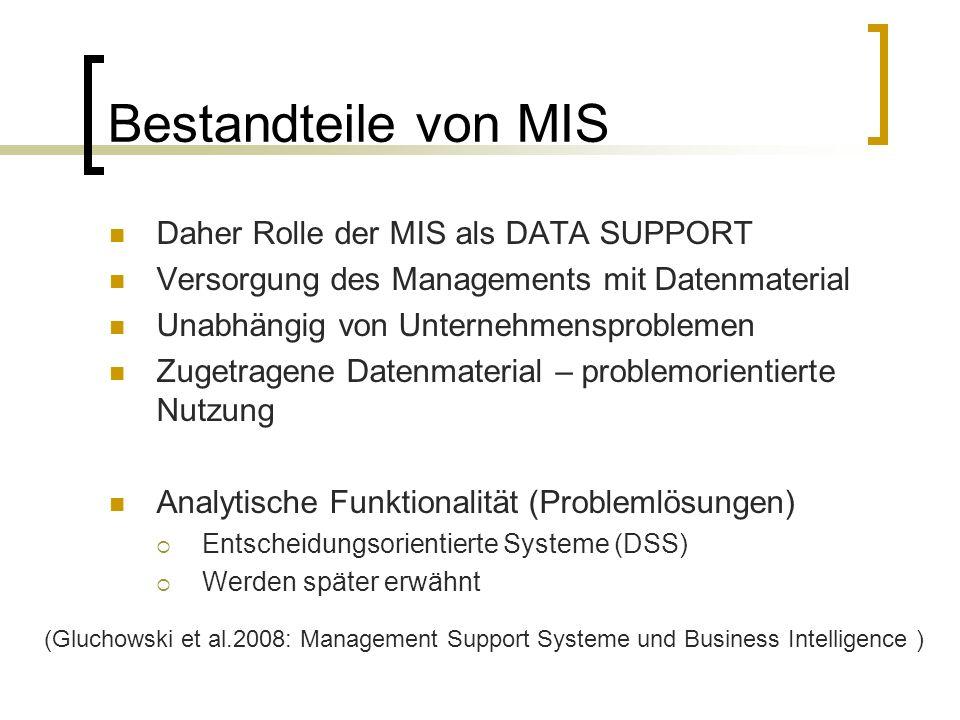 Bestandteile von MIS Daher Rolle der MIS als DATA SUPPORT