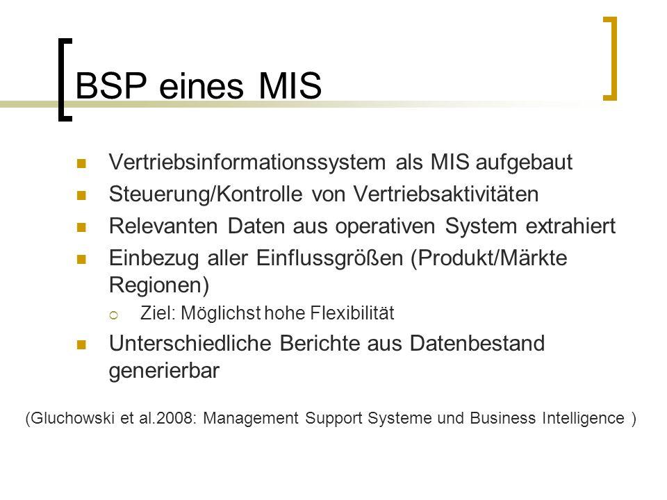 BSP eines MIS Vertriebsinformationssystem als MIS aufgebaut