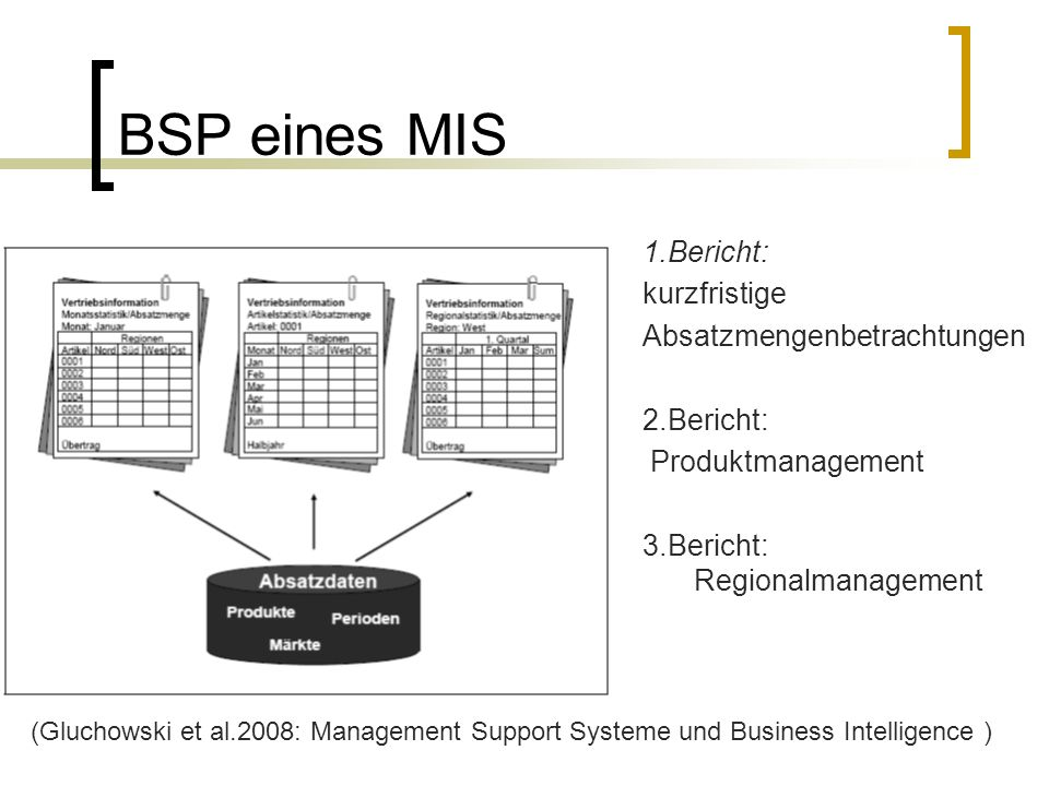 BSP eines MIS 1.Bericht: kurzfristige Absatzmengenbetrachtungen
