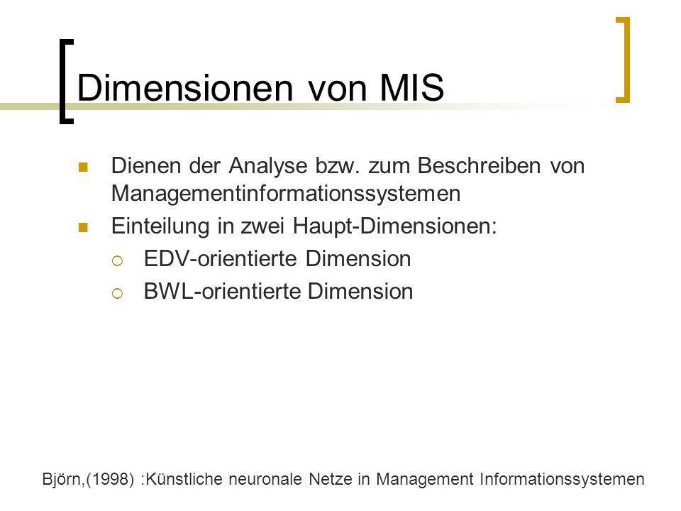 Dimensionen von MIS Dienen der Analyse bzw. zum Beschreiben von Managementinformationssystemen. Einteilung in zwei Haupt-Dimensionen: