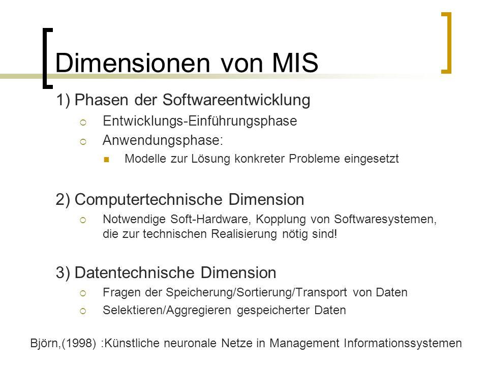 Dimensionen von MIS 1) Phasen der Softwareentwicklung