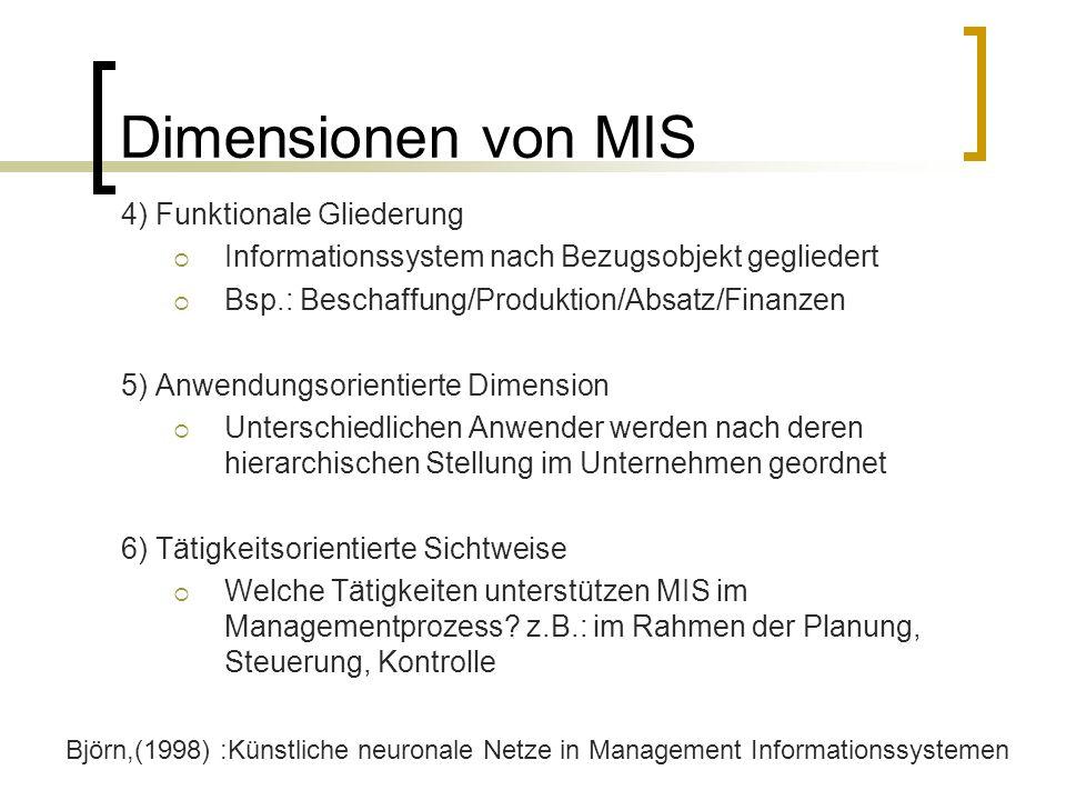 Dimensionen von MIS 4) Funktionale Gliederung