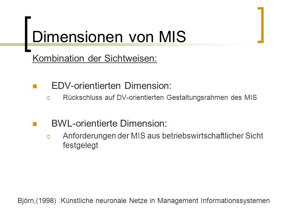 Dimensionen von MIS Kombination der Sichtweisen: