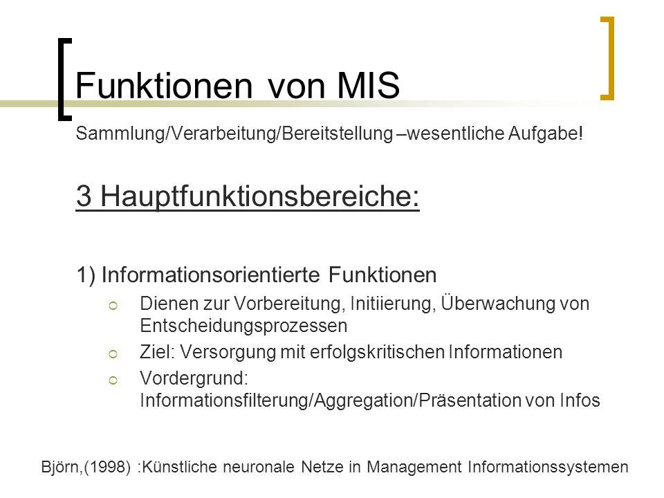 Funktionen von MIS 3 Hauptfunktionsbereiche: