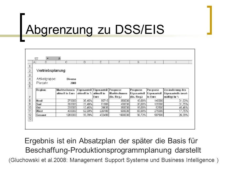 Abgrenzung zu DSS/EIS Ergebnis ist ein Absatzplan der später die Basis für Beschaffung-Produktionsprogrammplanung darstellt.