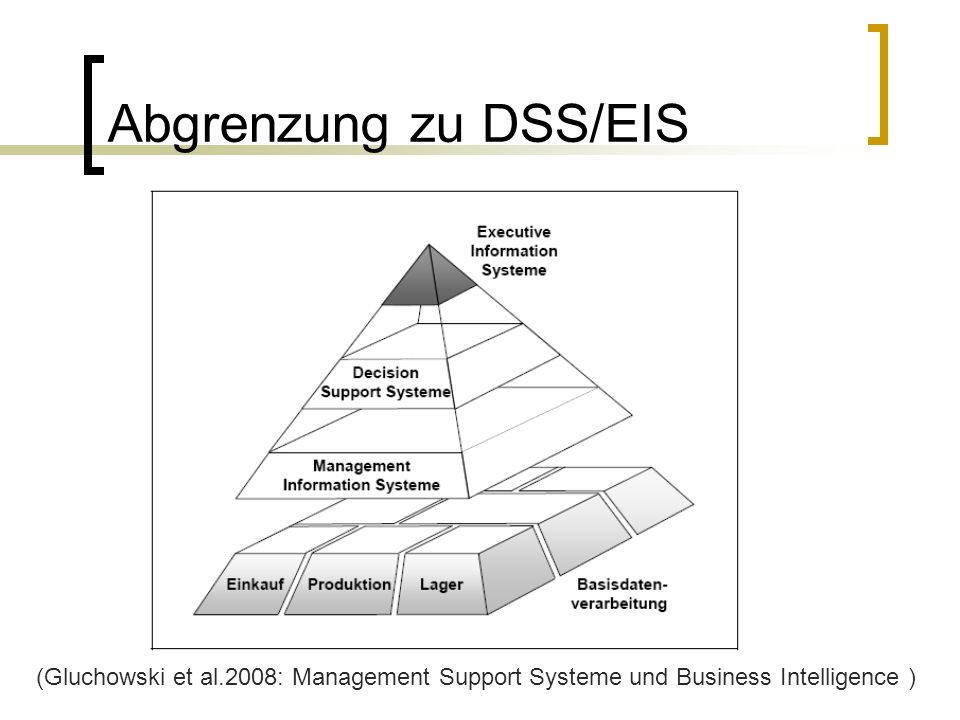 Abgrenzung zu DSS/EIS (Gluchowski et al.2008: Management Support Systeme und Business Intelligence )