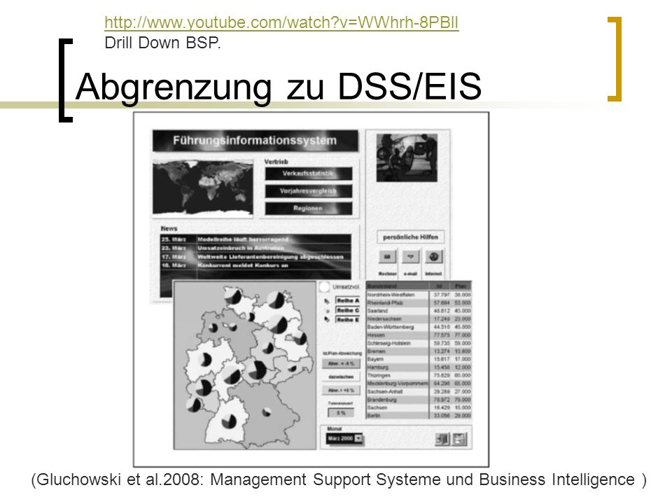 Abgrenzung zu DSS/EIS http://www.youtube.com/watch v=WWhrh-8PBlI Drill Down BSP.