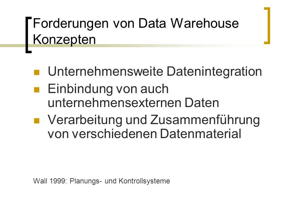 Forderungen von Data Warehouse Konzepten