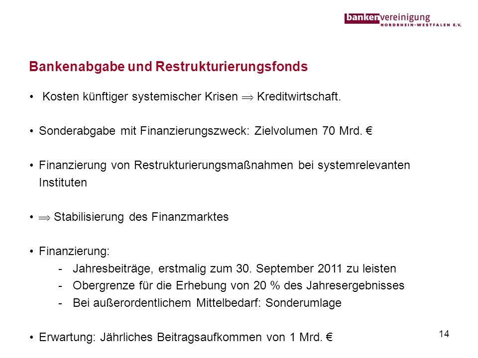 Bankenabgabe und Restrukturierungsfonds