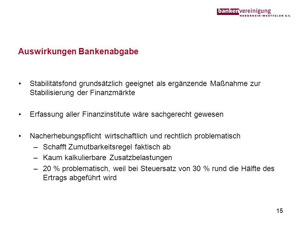 Auswirkungen Bankenabgabe