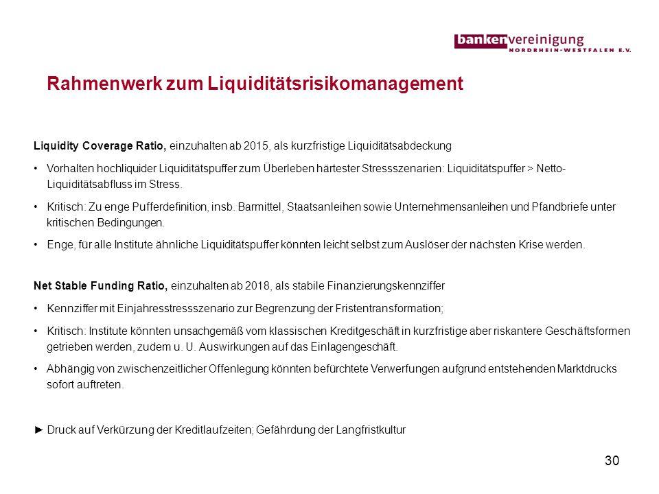 Rahmenwerk zum Liquiditätsrisikomanagement
