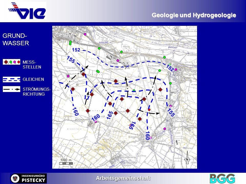 GRUND- WASSER 155 165 160 152 MESS- STELLEN GLEICHEN STRÖMUNGS-