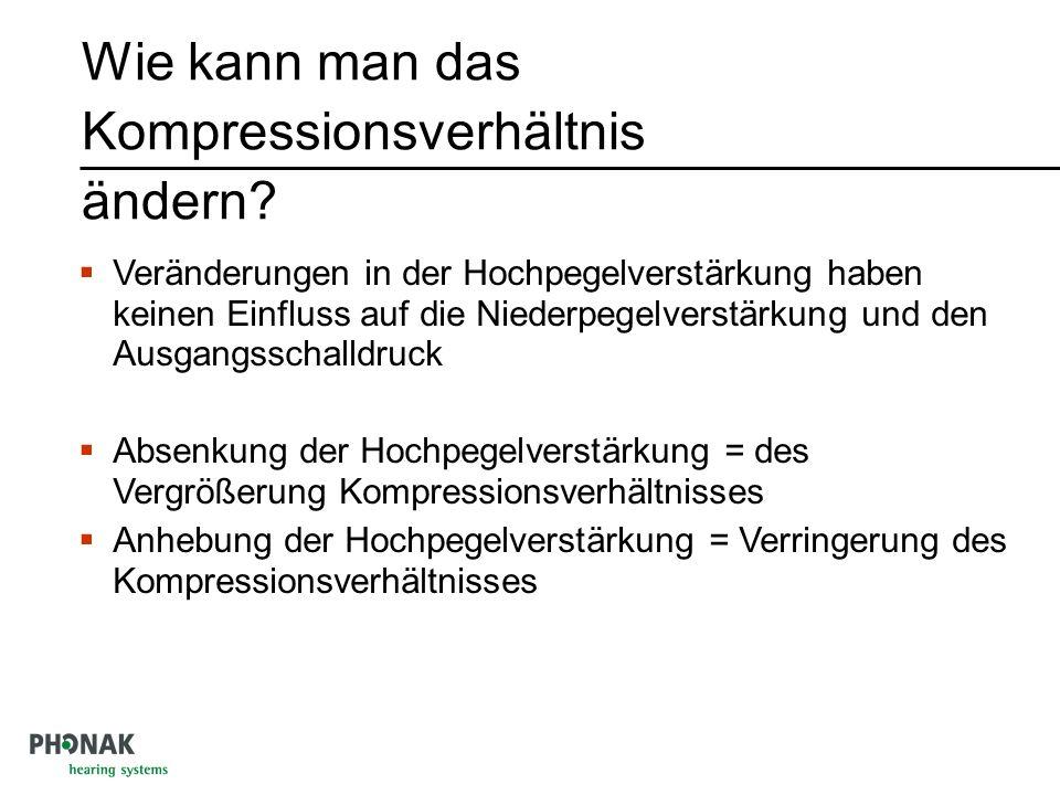 Wie kann man das Kompressionsverhältnis ändern