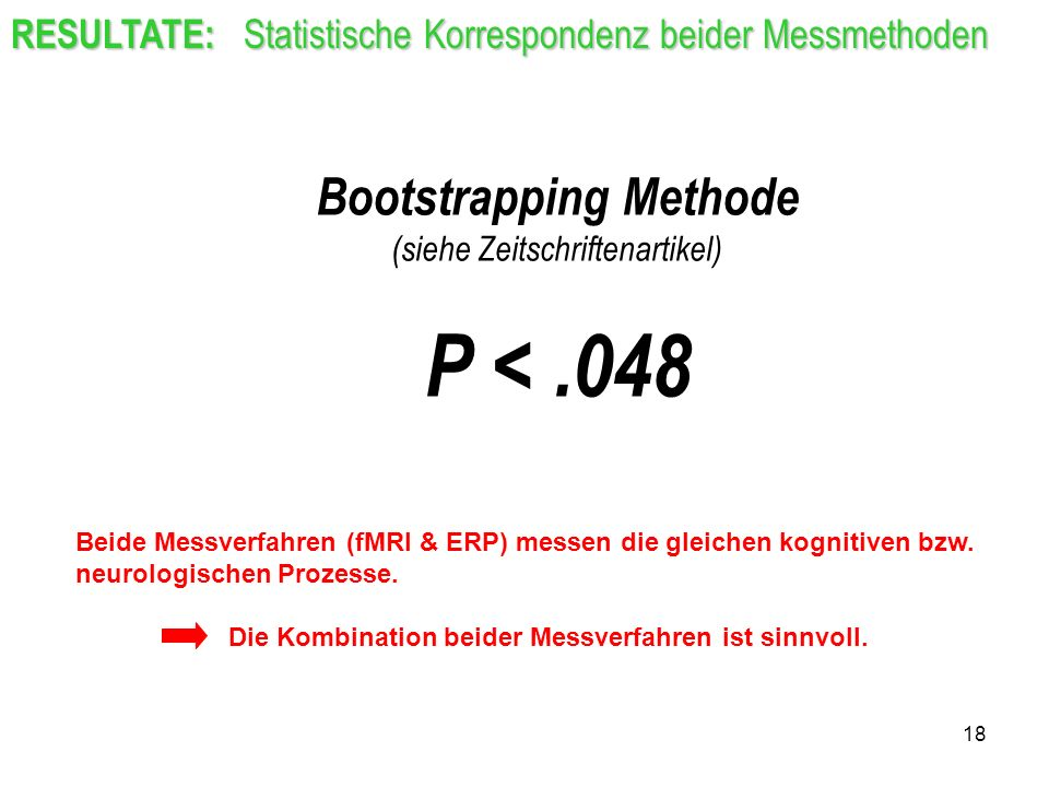 Bootstrapping Methode (siehe Zeitschriftenartikel)