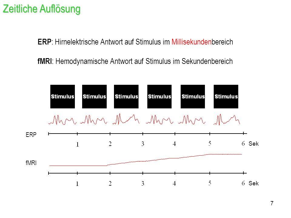 Zeitliche Auflösung ERP: Hirnelektrische Antwort auf Stimulus im Millisekundenbereich. fMRI: Hemodynamische Antwort auf Stimulus im Sekundenbereich.