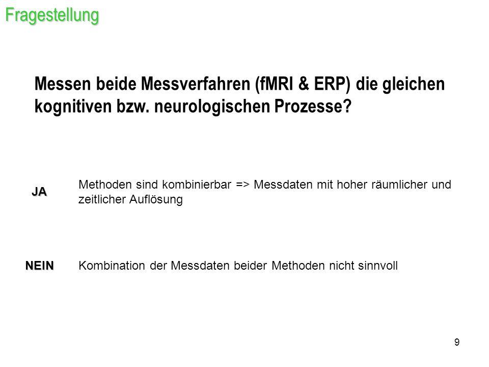 Fragestellung Messen beide Messverfahren (fMRI & ERP) die gleichen kognitiven bzw. neurologischen Prozesse
