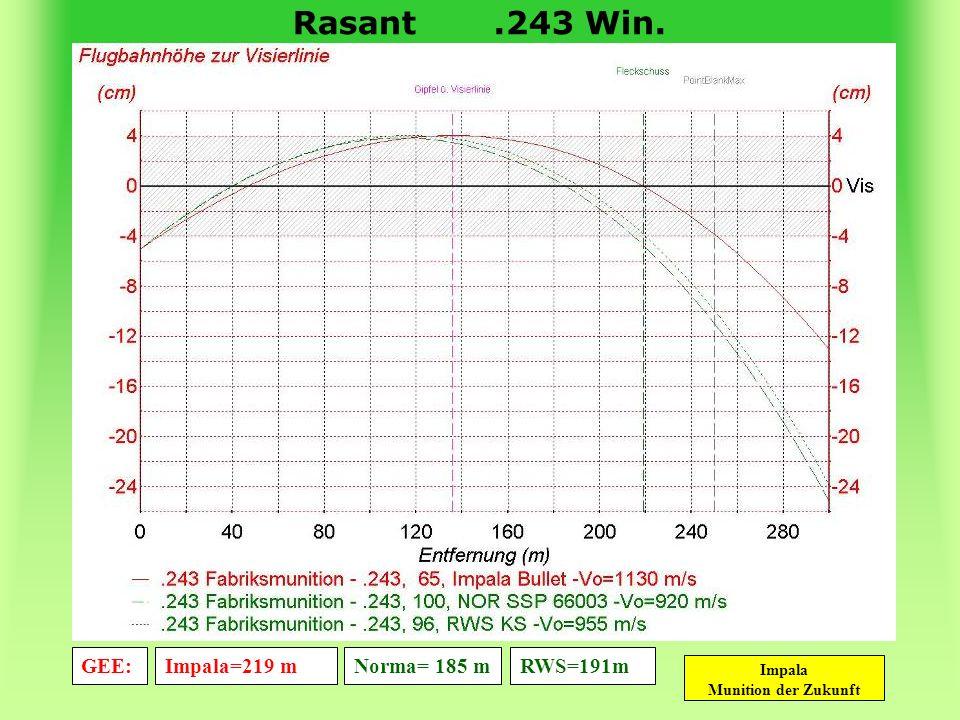 Rasant .243 Win. GEE: Impala=219 m Norma= 185 m RWS=191m