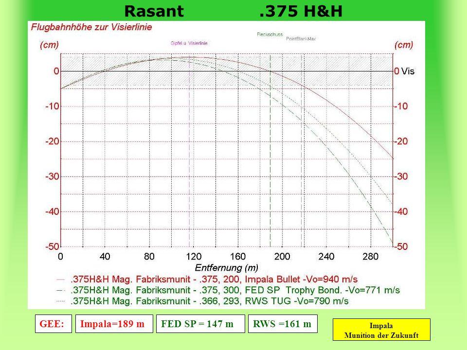 Rasant .375 H&H GEE: Impala=189 m FED SP = 147 m RWS =161 m
