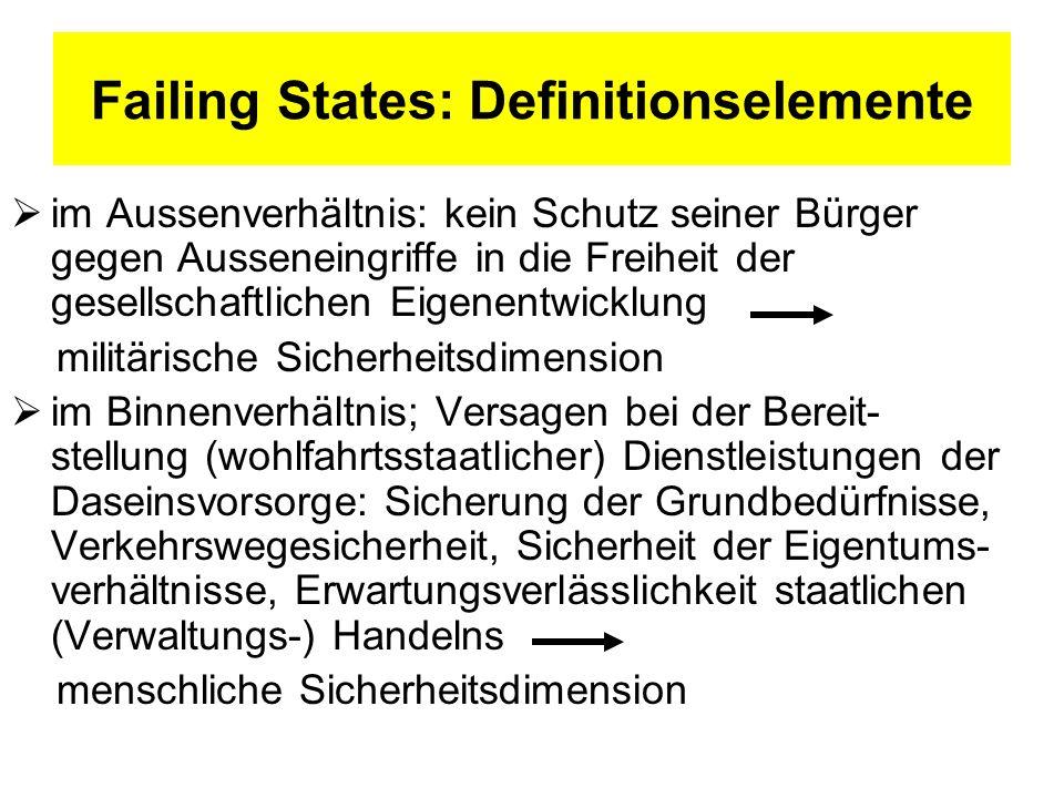 Entgrenzungskrise des Nationalstaats (II)