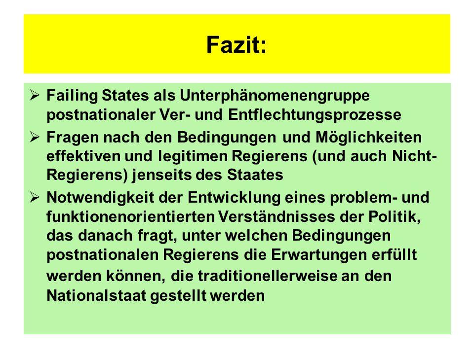 Failing States: Kontexte