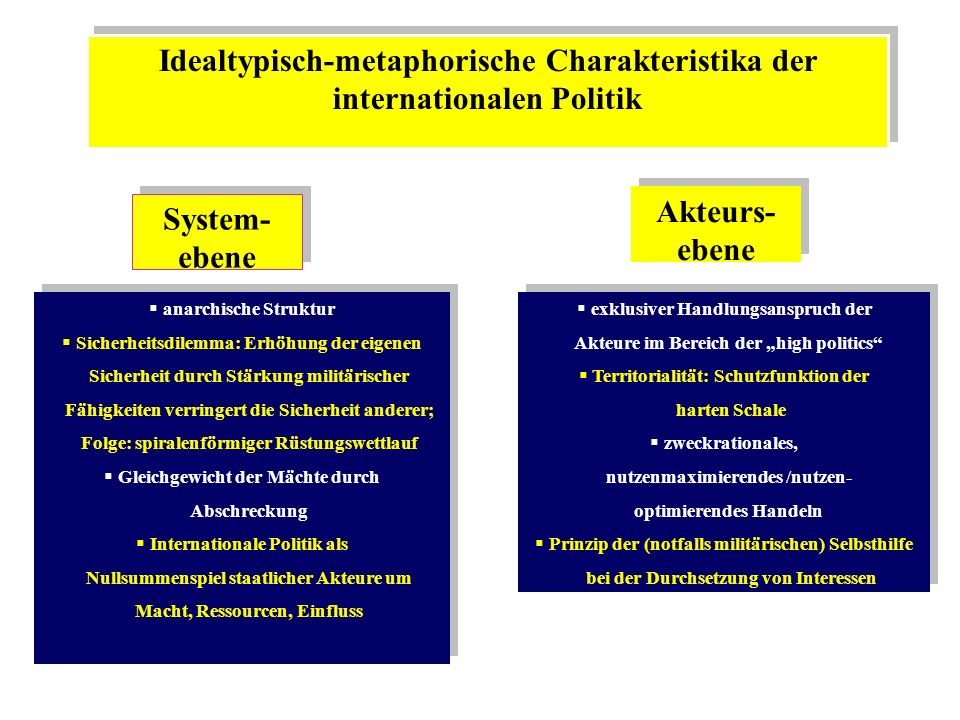 These: Hinter Auffassungen dieser Art verbirgt sich die klassische realistische Sicht der internationalen Beziehungen.