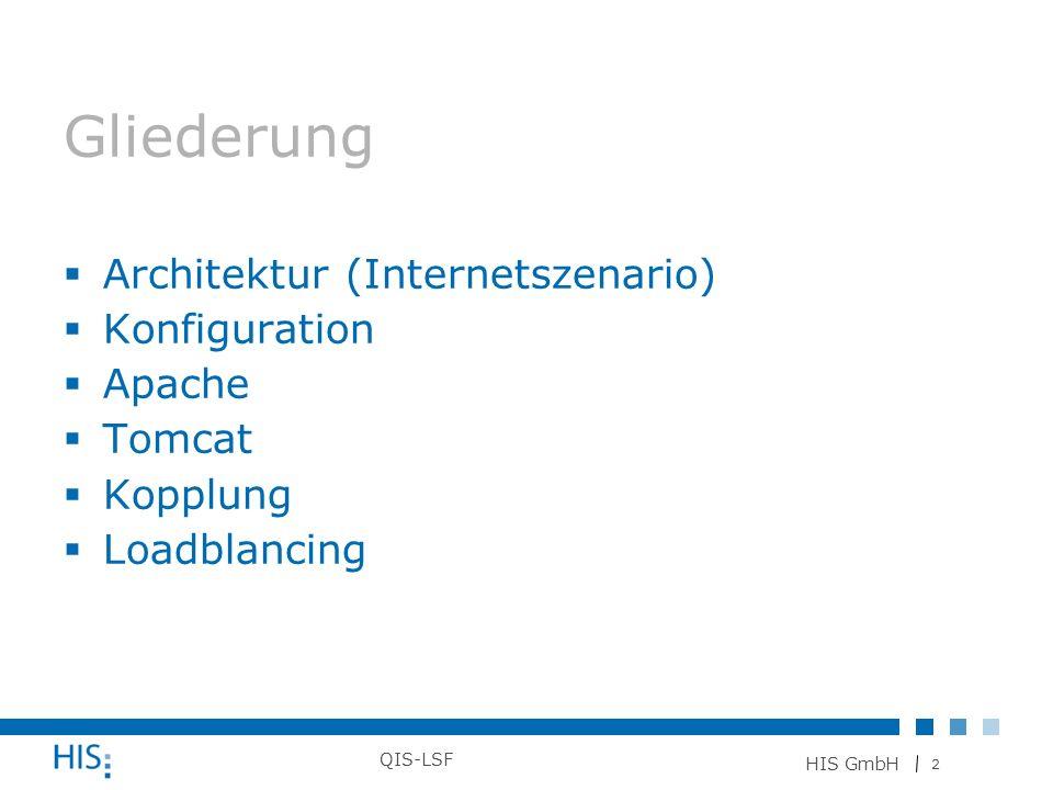 Gliederung Architektur (Internetszenario) Konfiguration Apache Tomcat