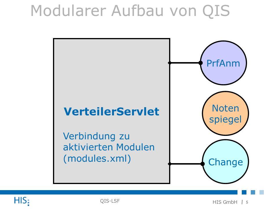 Modularer Aufbau von QIS