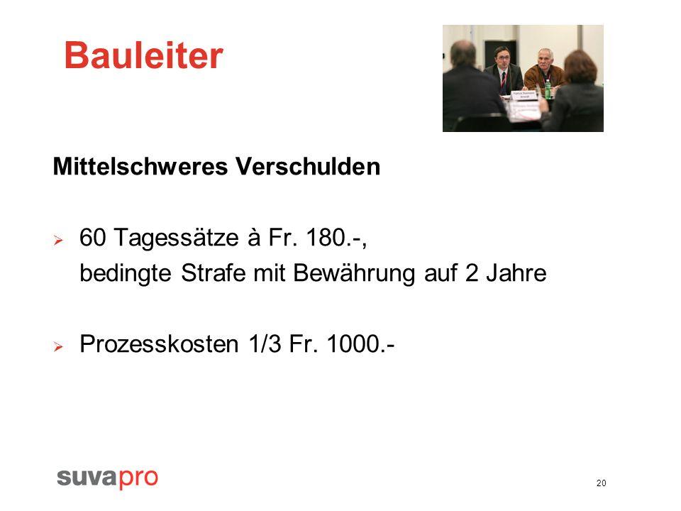 Bauleiter Mittelschweres Verschulden 60 Tagessätze à Fr. 180.-,