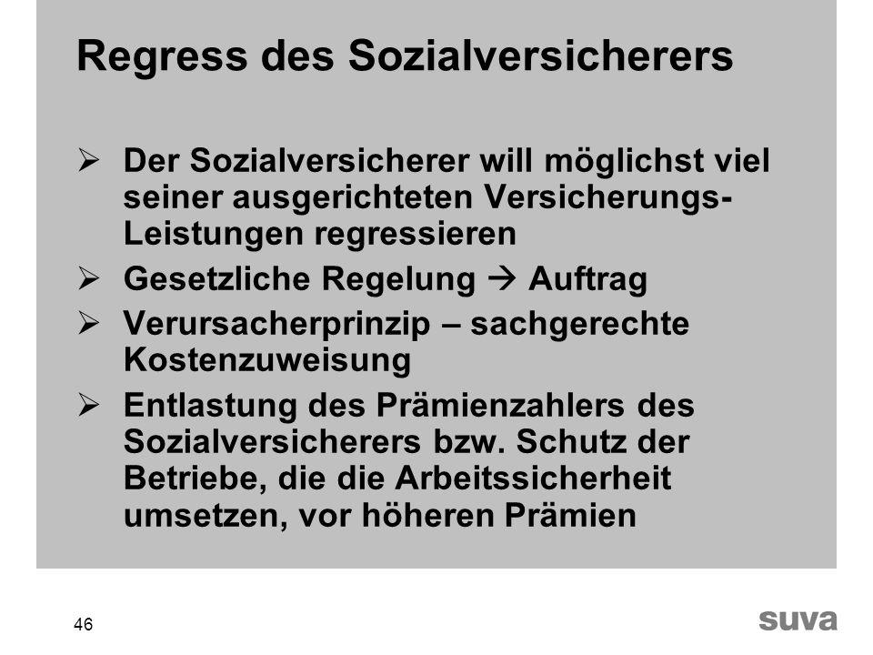 Regress des Sozialversicherers