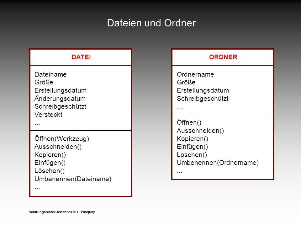 Dateien und Ordner DATEI ORDNER Dateiname Größe Erstellungsdatum