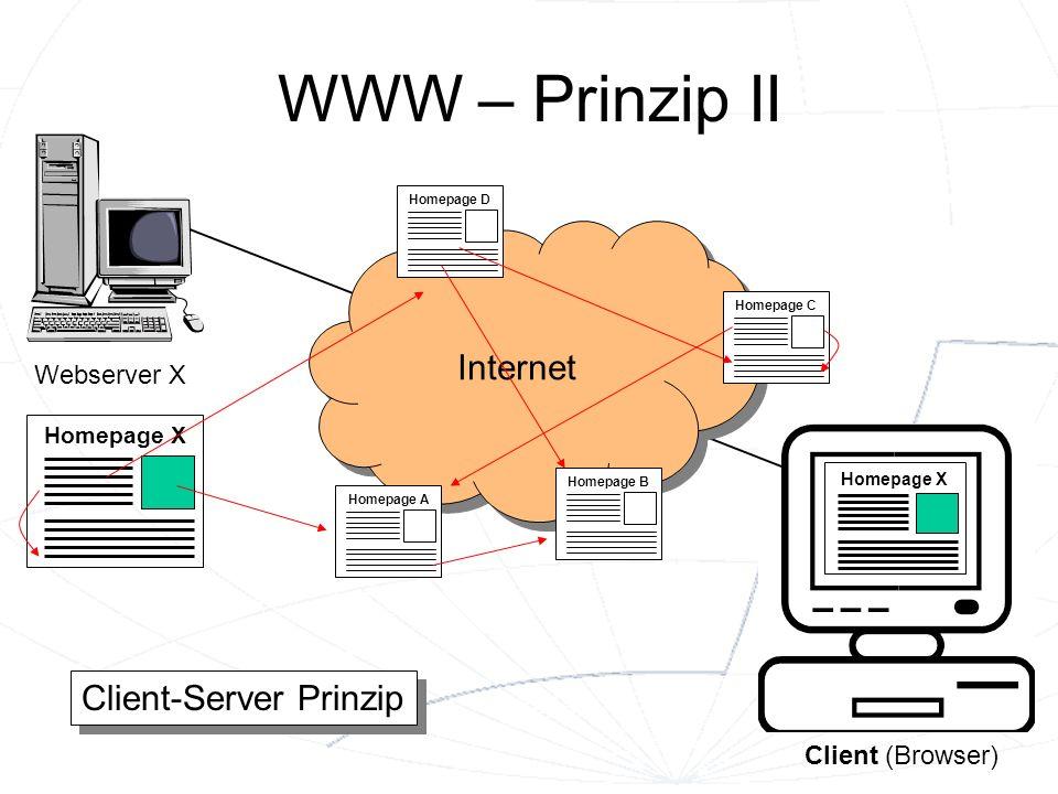 WWW – Prinzip II Internet Client-Server Prinzip Webserver X