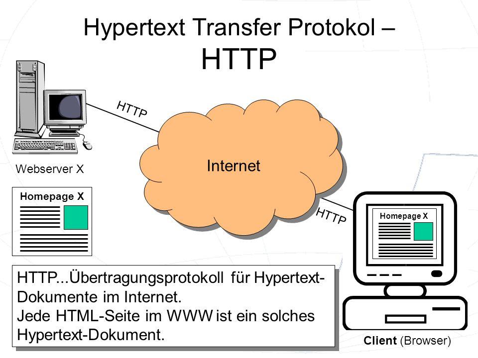 Hypertext Transfer Protokol – HTTP
