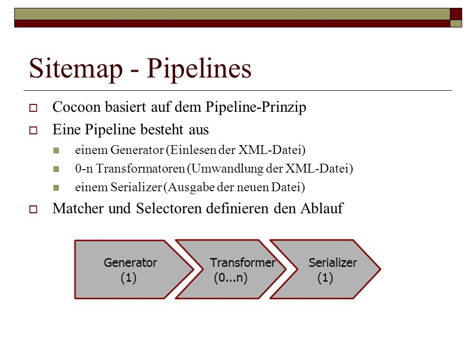Sitemap - Pipelines Cocoon basiert auf dem Pipeline-Prinzip