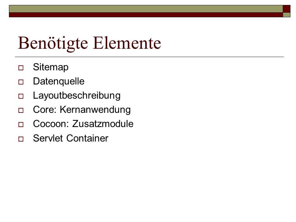 Benötigte Elemente Sitemap Datenquelle Layoutbeschreibung