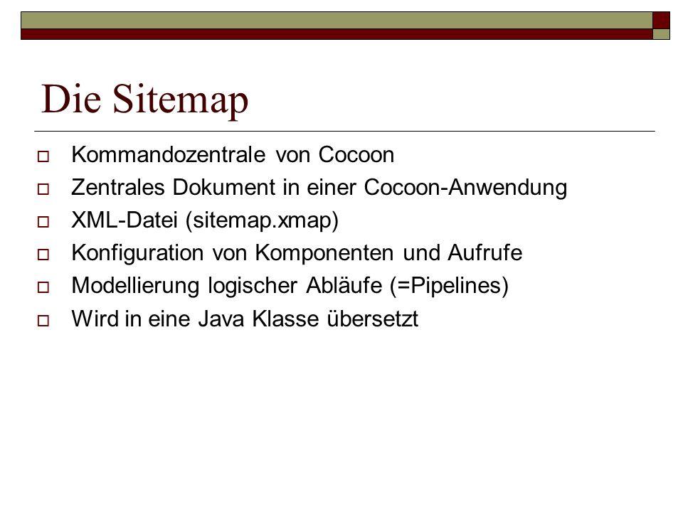Die Sitemap Kommandozentrale von Cocoon