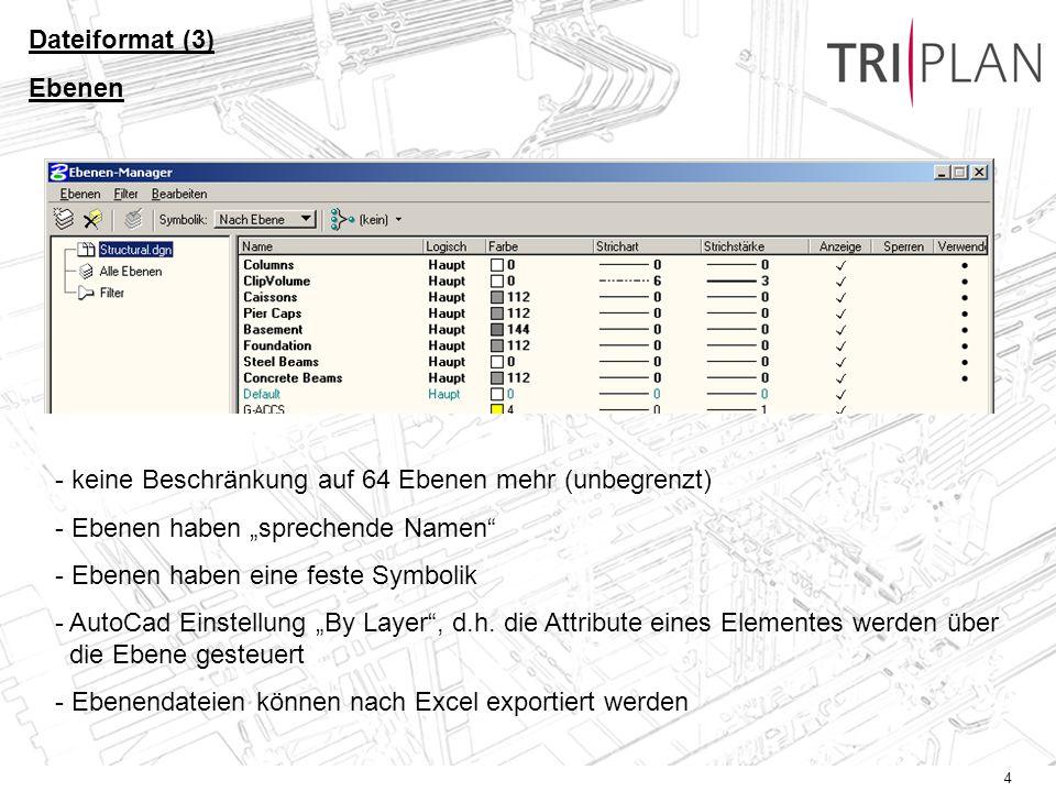 """Dateiformat (3) Ebenen. keine Beschränkung auf 64 Ebenen mehr (unbegrenzt) Ebenen haben """"sprechende Namen"""