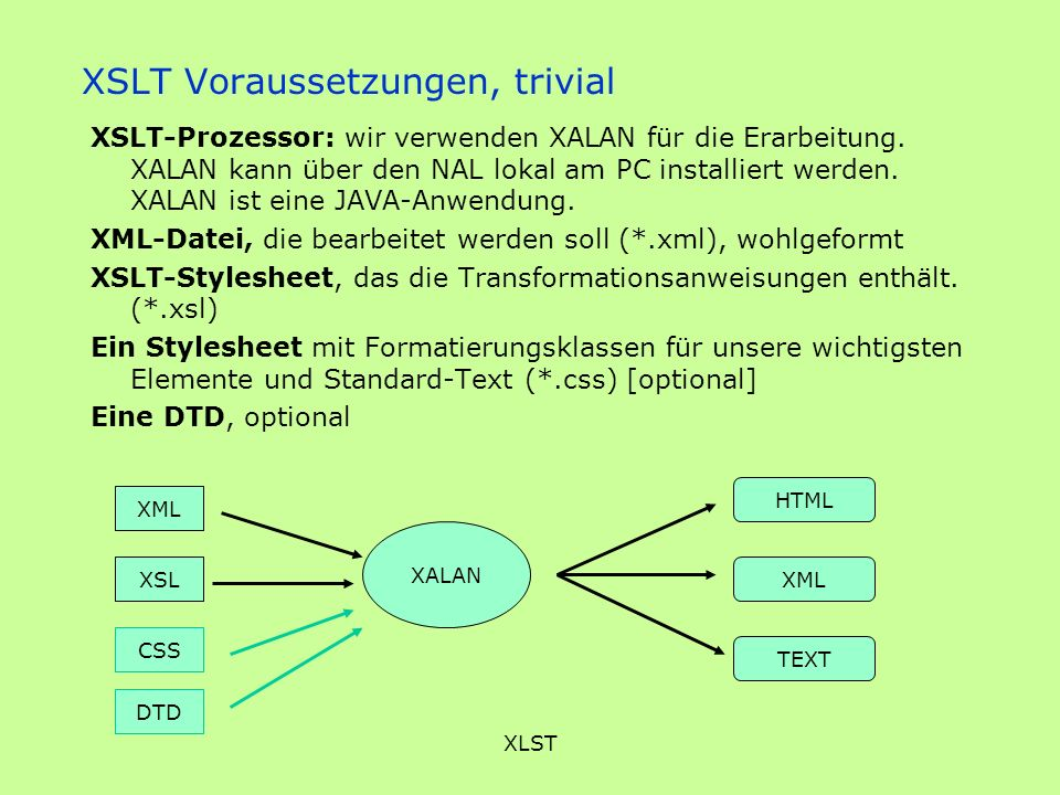 XSLT Voraussetzungen, trivial
