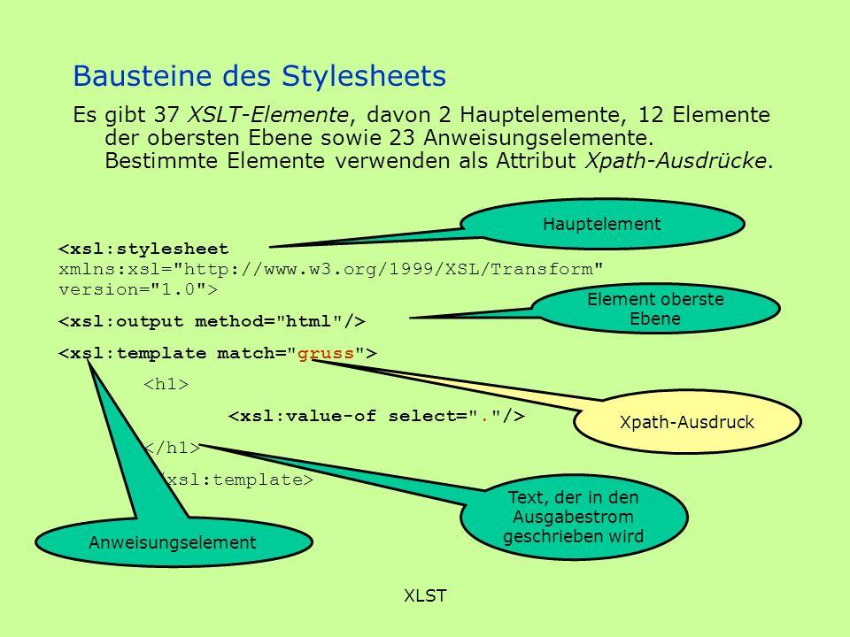 Bausteine des Stylesheets