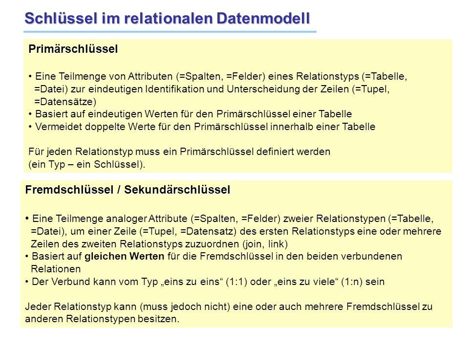 Schlüssel im relationalen Datenmodell