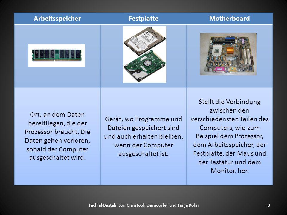 TechnikBasteln von Christoph Derndorfer und Tanja Kohn