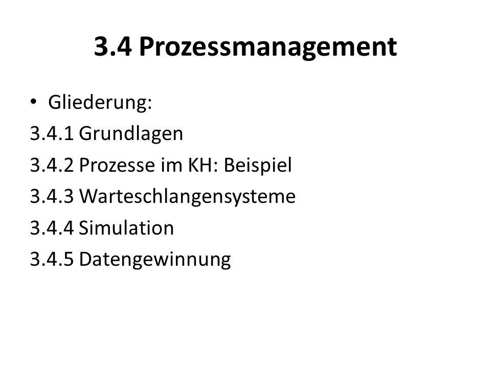3.4 Prozessmanagement Gliederung: 3.4.1 Grundlagen