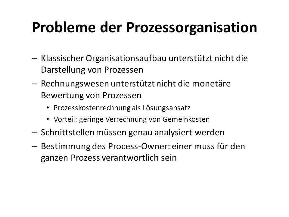 Probleme der Prozessorganisation