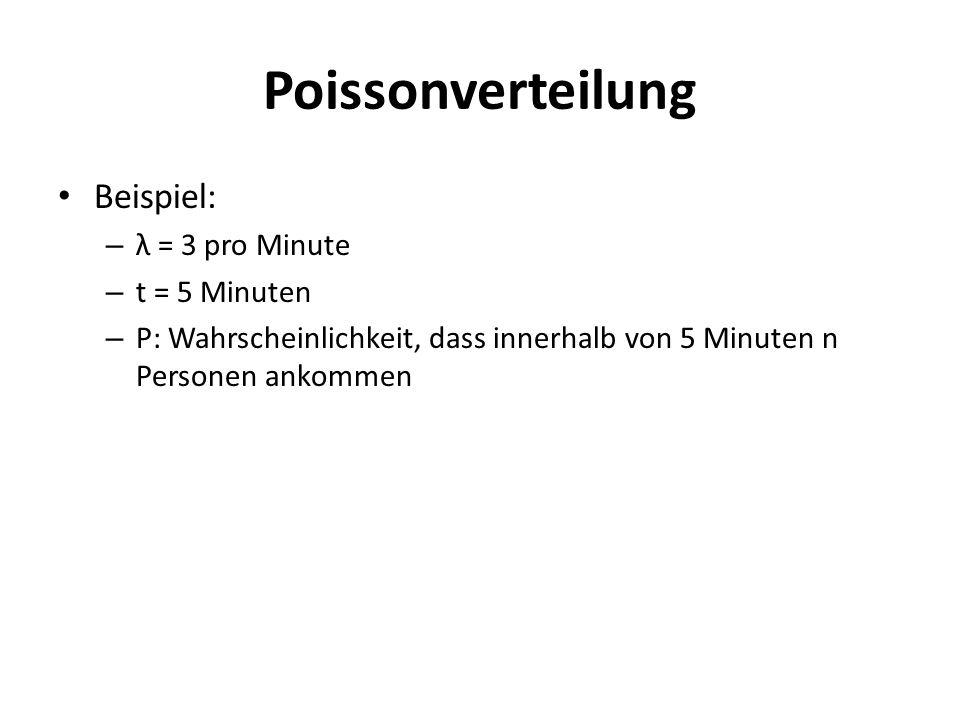 Poissonverteilung Beispiel: λ = 3 pro Minute t = 5 Minuten