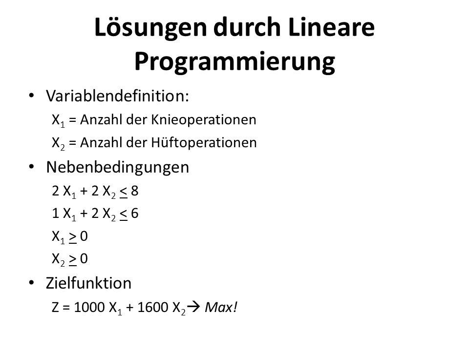 Lösungen durch Lineare Programmierung