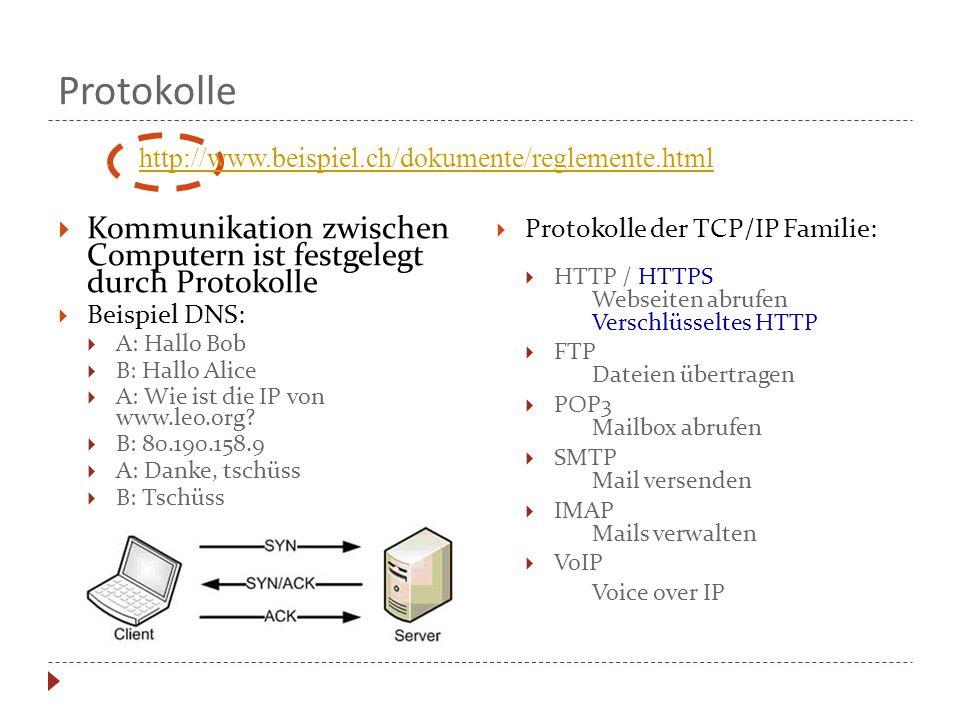 Protokolle http://www.beispiel.ch/dokumente/reglemente.html. Kommunikation zwischen Computern ist festgelegt durch Protokolle.